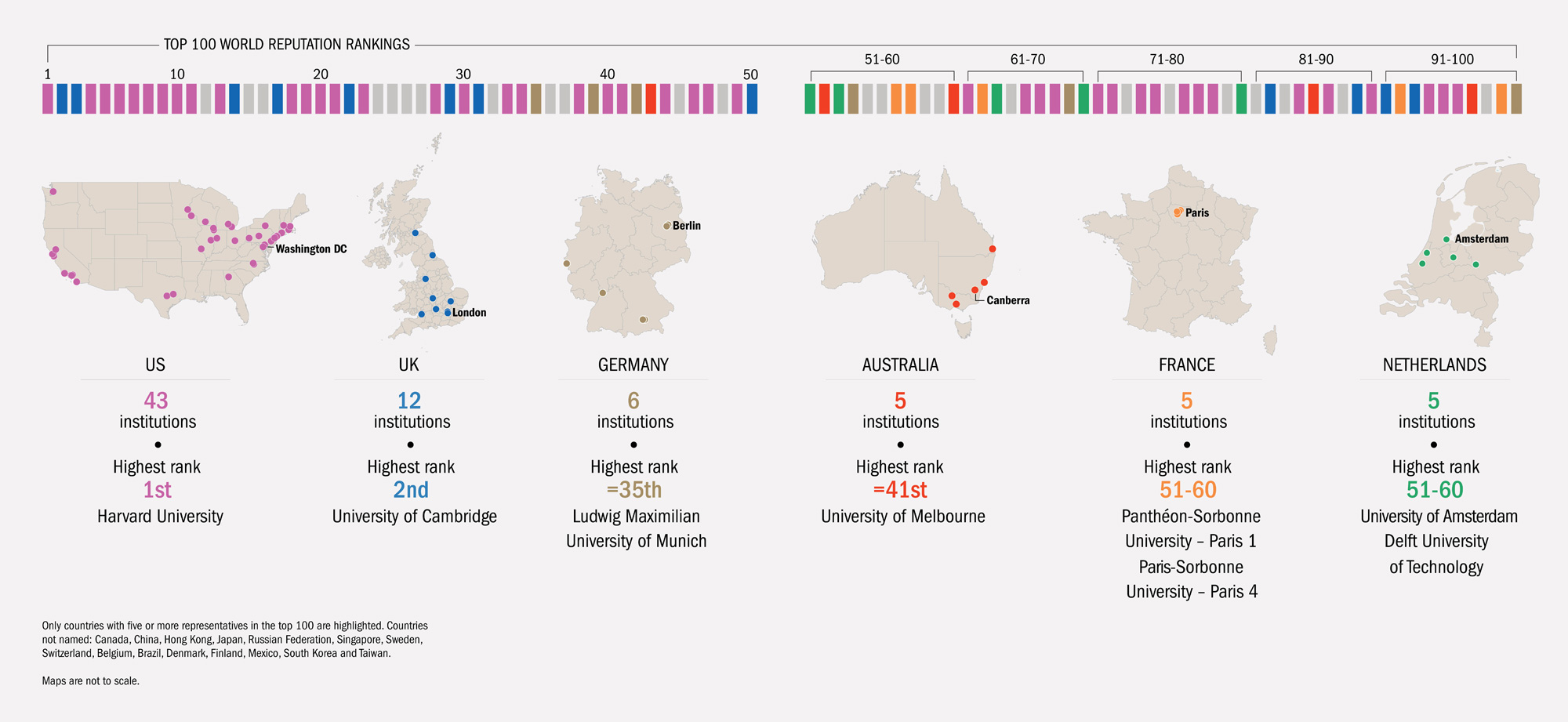 Global leaders | Times Higher Education (THE)
