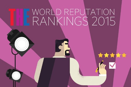World Reputation Rankings 2015 results announced