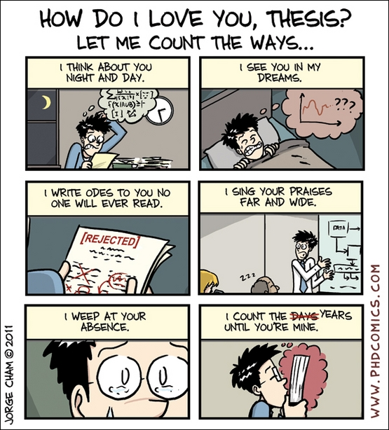 phd comics 2 minute thesis Phd comics writing your thesis phd comics: phd widows more phd comics 2 minute thesis phd comics was carrying out a competition known as 2 minute.