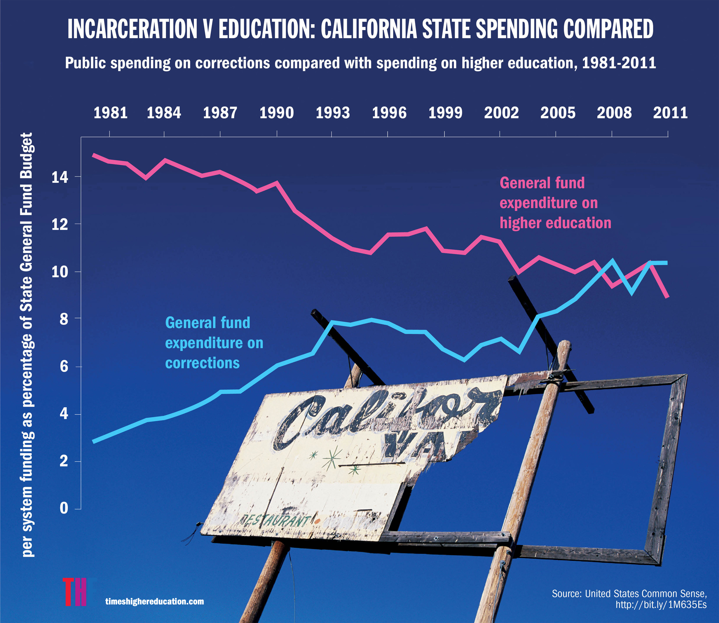educating california The state board of education is the k-12 policy-making body for academic standards, curriculum, instructional materials, assessments and accountability the sbe.