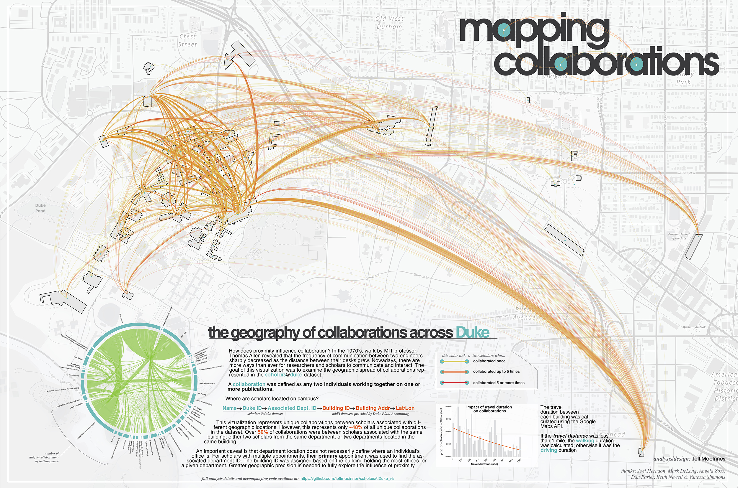 US Academics Put Interdisciplinary Research On The Map THE News - Put us on the map