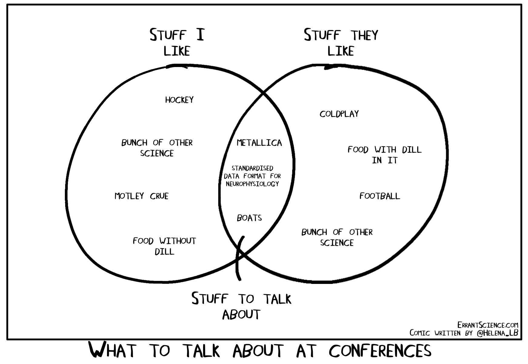 dummies-guide-to-conferences-venn
