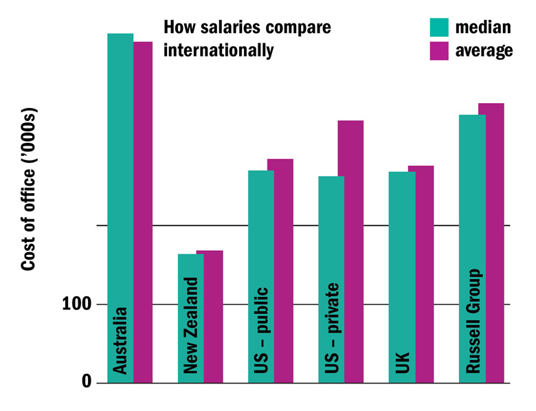 Is UK pay too low to attract global talent? (19 May 2016)