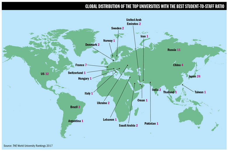 Global distribution of universities with best student staff ratios