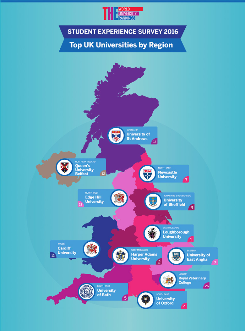 Student Experience Survey 2016 universities by region infographic