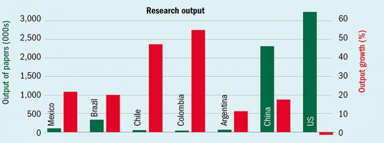mexico research output