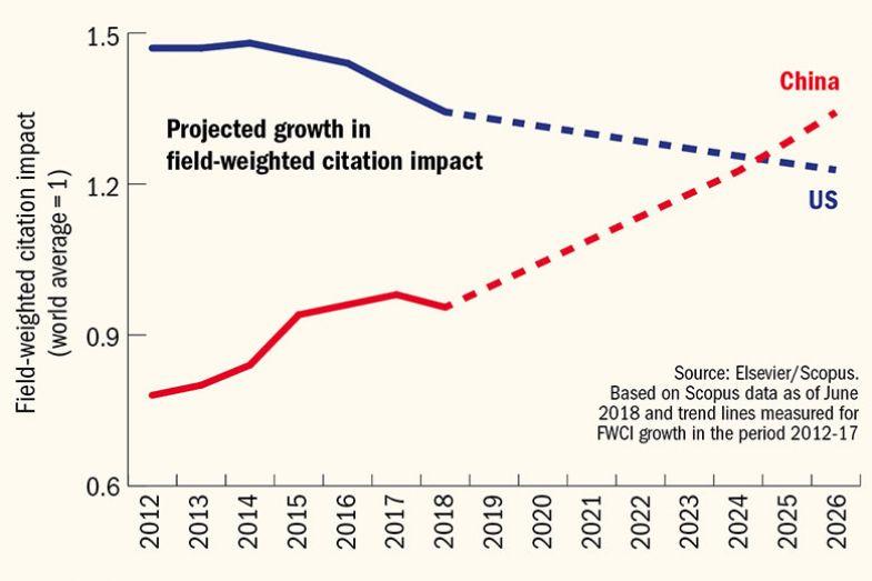 us-china-graph-1