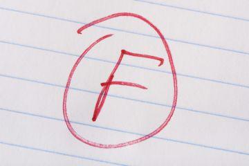 Exam graded F
