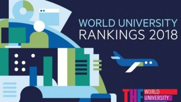 World University Rankings results 2018