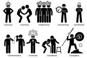 Illustration of six stickmen each representing different character traits such as