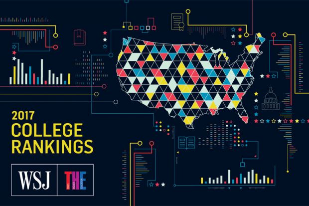 Wall Street Journal/Times Higher Education College Rankings 2017 methodology