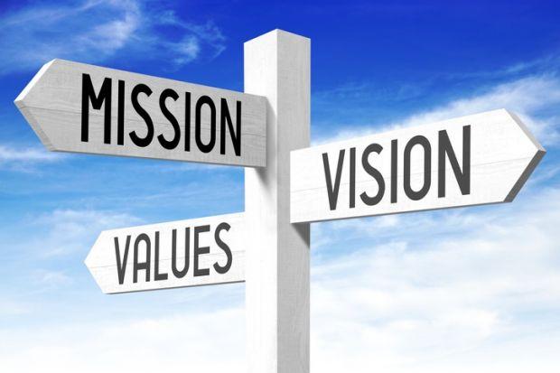Institutional values