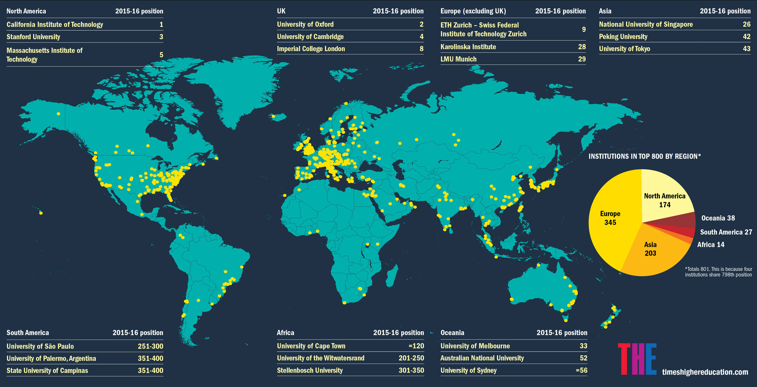 World University Rankings Results Announced Times - Best education map of us